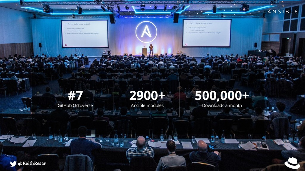 2900+ Ansible modules #7 GitHub Octoverse 500,0...
