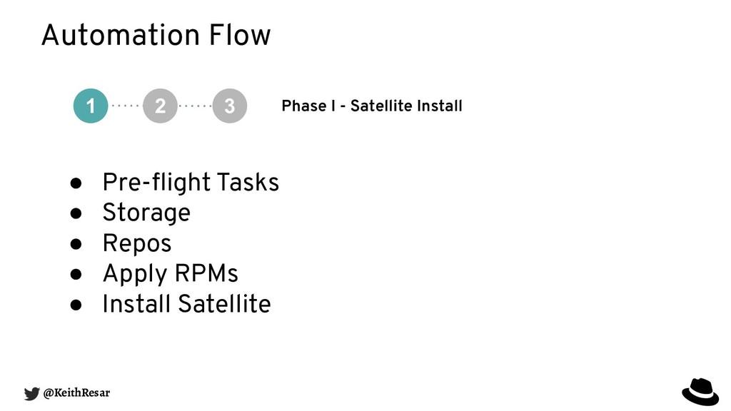 Automation Flow Phase I - Satellite Install @Ke...