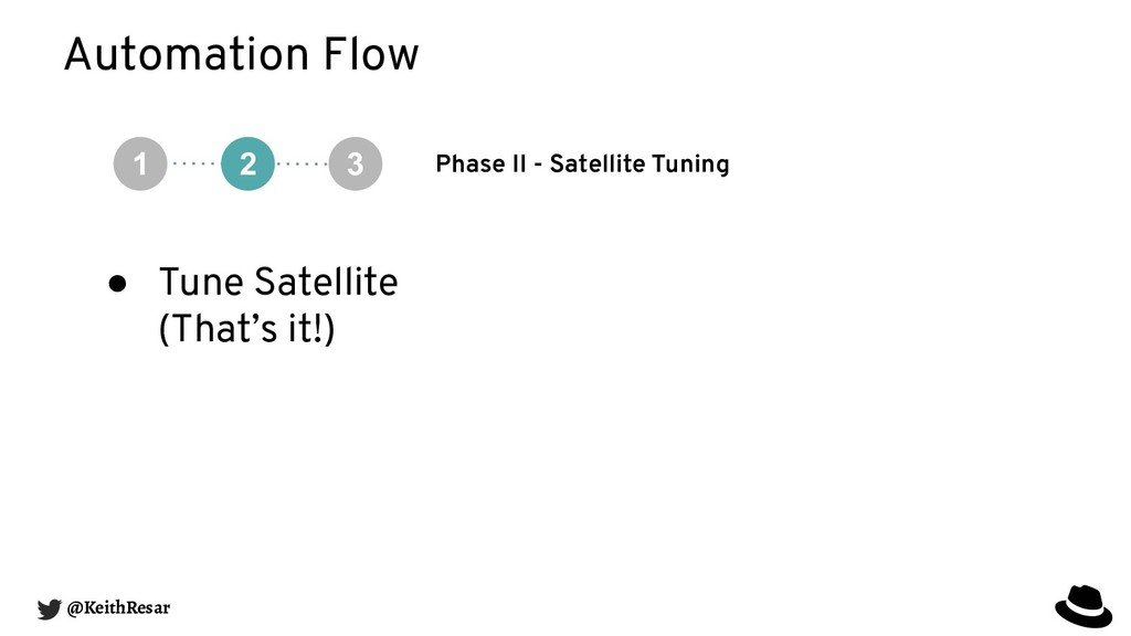 Automation Flow Phase II - Satellite Tuning @Ke...