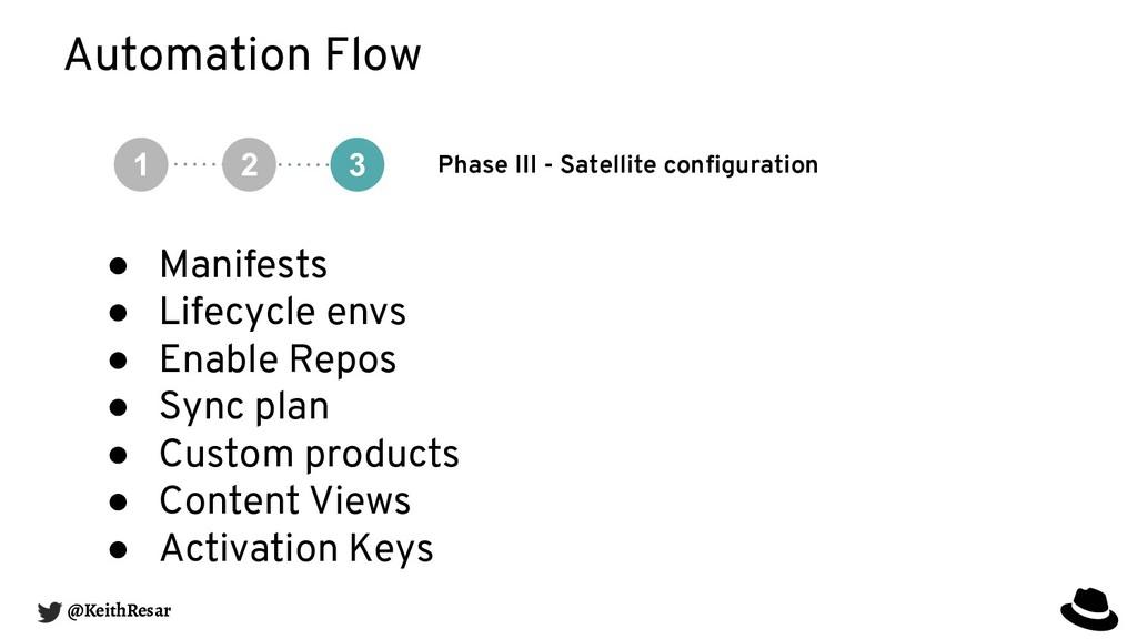 Automation Flow Phase III - Satellite configurat...