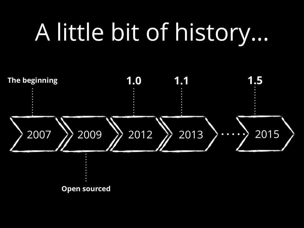 A little bit of history… 2007 2009 2012 2013 20...