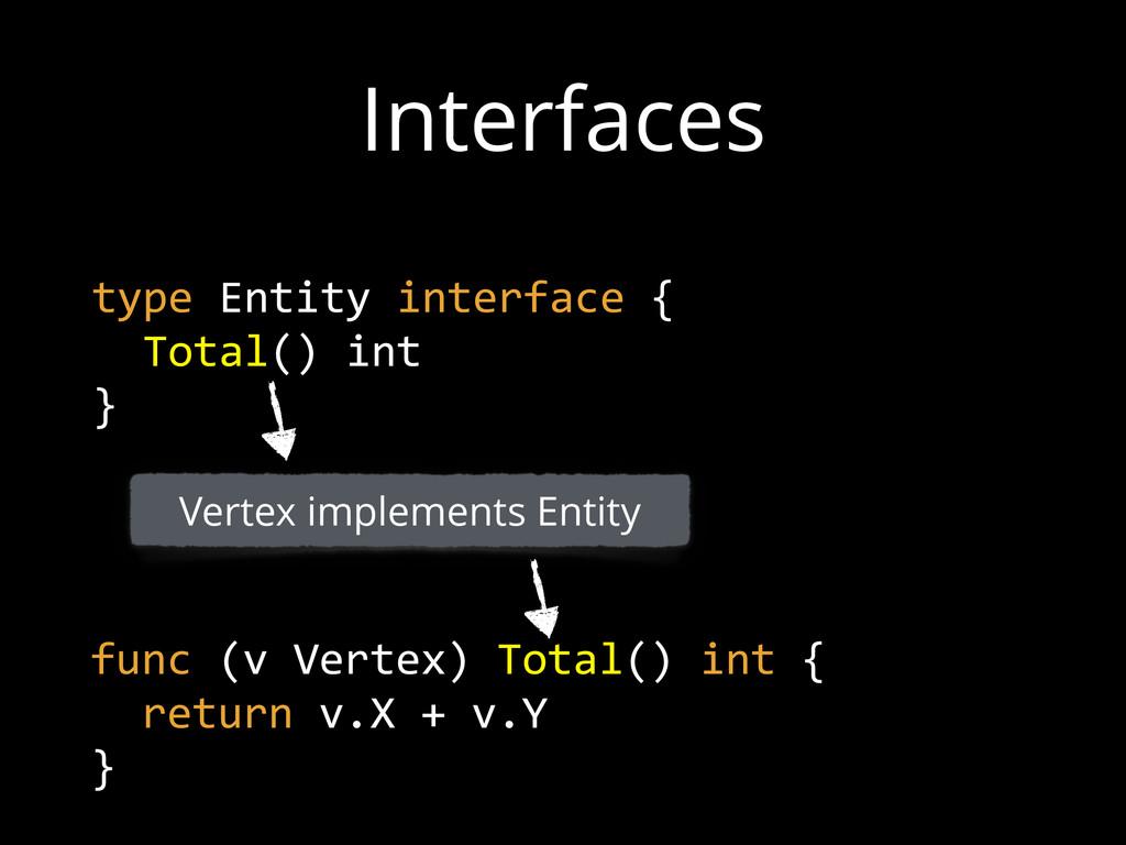 Interfaces type Entity interface {    Tot...