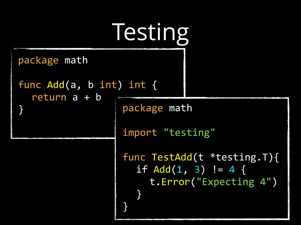 Testing package math  func Add(a, b int) ...