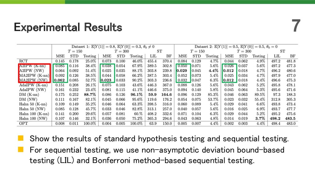Experimental Results 7 n Show the results of st...