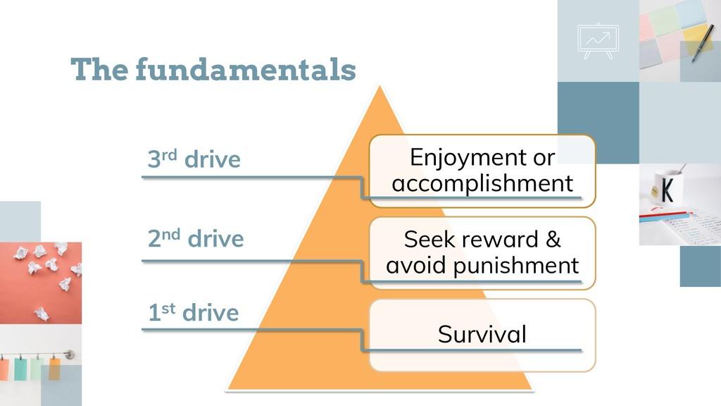 The fundamentals Seek reward & avoid punishment...