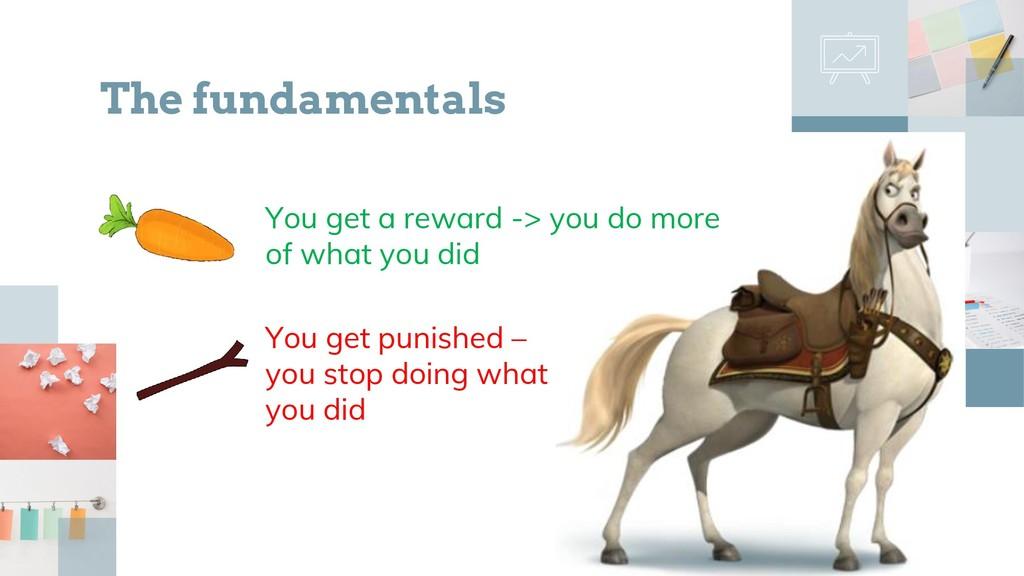 The fundamentals You get a reward -> you do mor...