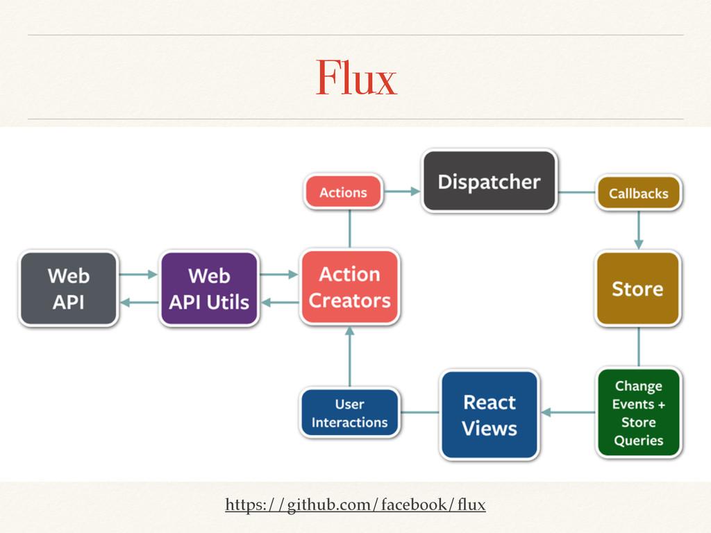 Flux https://github.com/facebook/flux