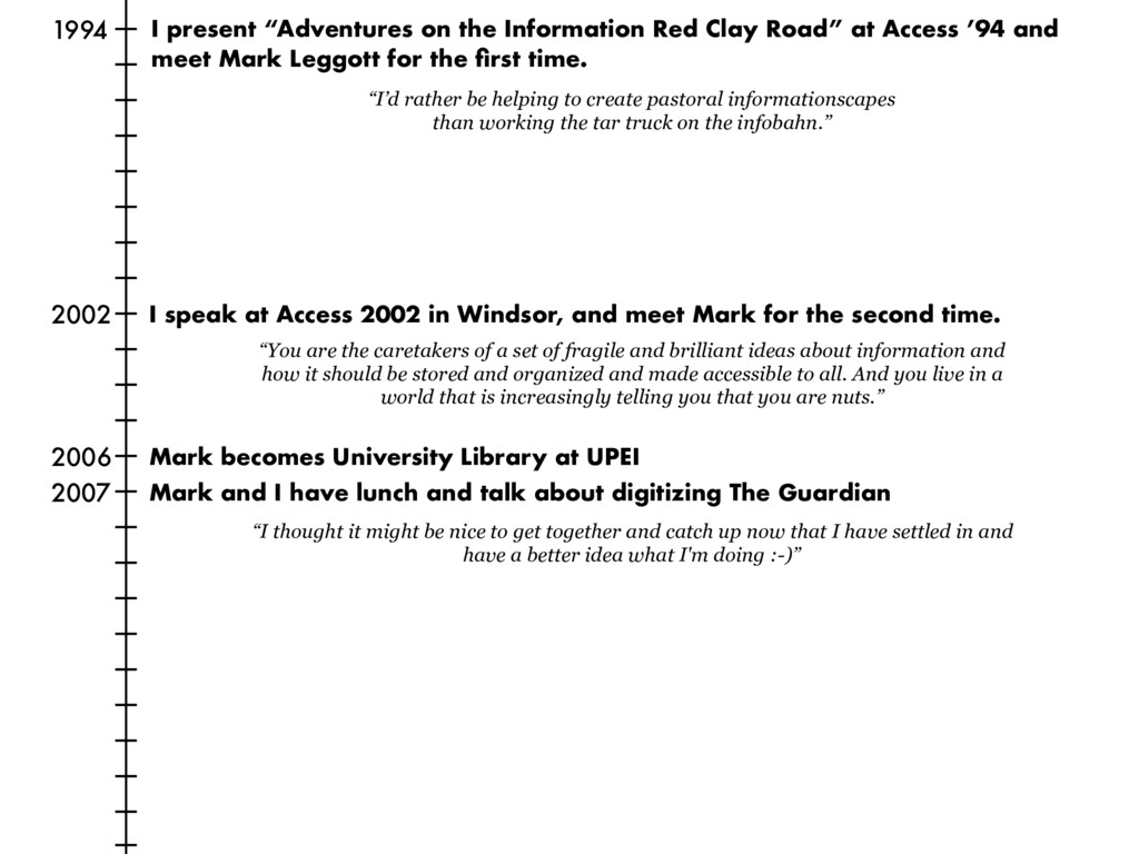 """1994 I present """"Adventures on the Information R..."""