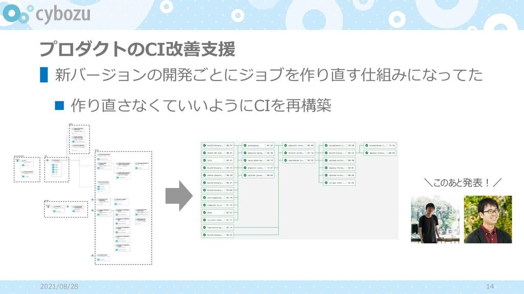 14 2021/08/28 プロダクトのCI改善⽀援 ▌新バージョンの開発ごとにジョブを作り直...