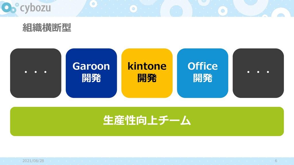 6 2021/08/28 組織横断型 ・・・ Garoon 開発 kintone 開発 Off...