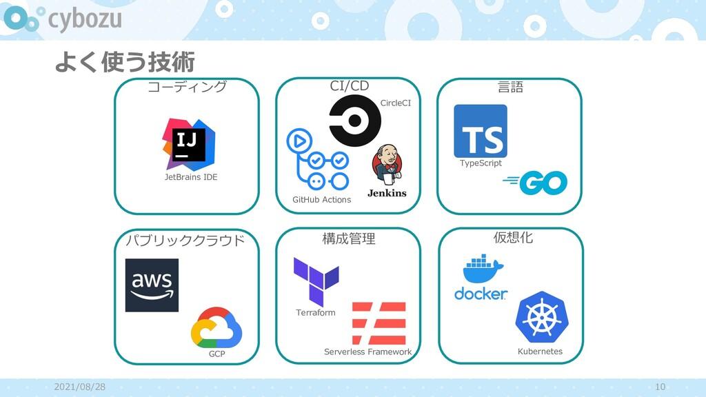 10 2021/08/28 よく使う技術 コーディング CI/CD ⾔語 構成管理 パブリック...