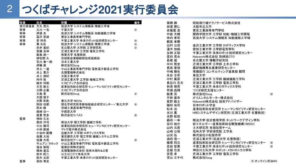 2 つくばチャレンジ2021実行委員会