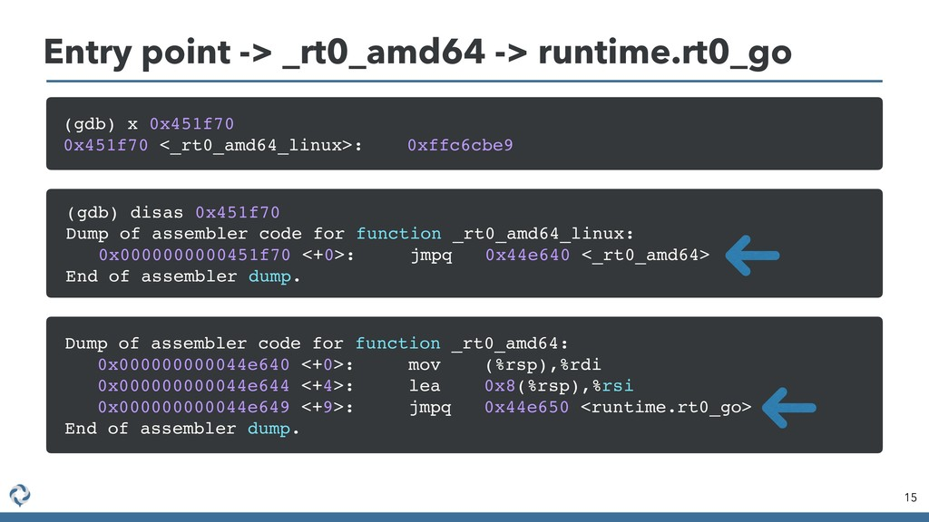 15 Entry point -> _rt0_amd64 -> runtime.rt0_go ...