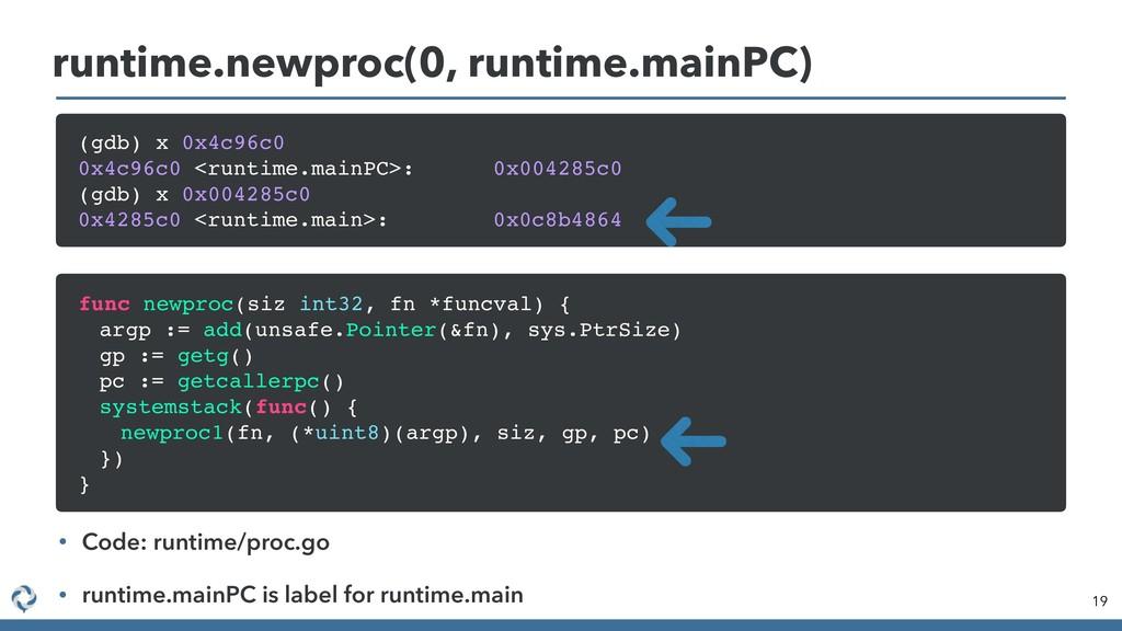 runtime.newproc(0, runtime.mainPC) 19 (gdb) x 0...