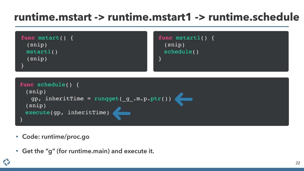 runtime.mstart -> runtime.mstart1 -> runtime.sc...