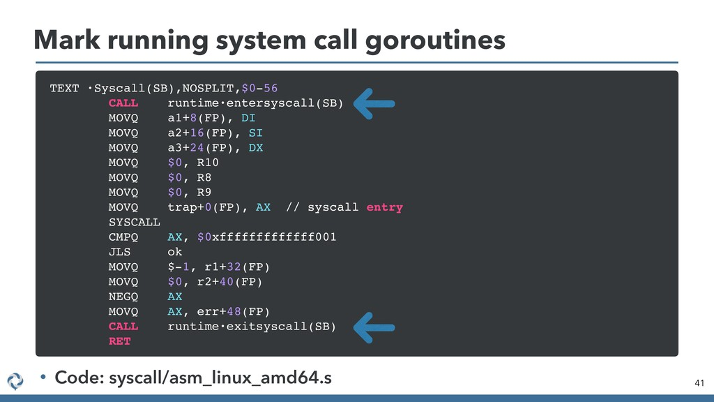 Mark running system call goroutines 41 TEXT ·Sy...