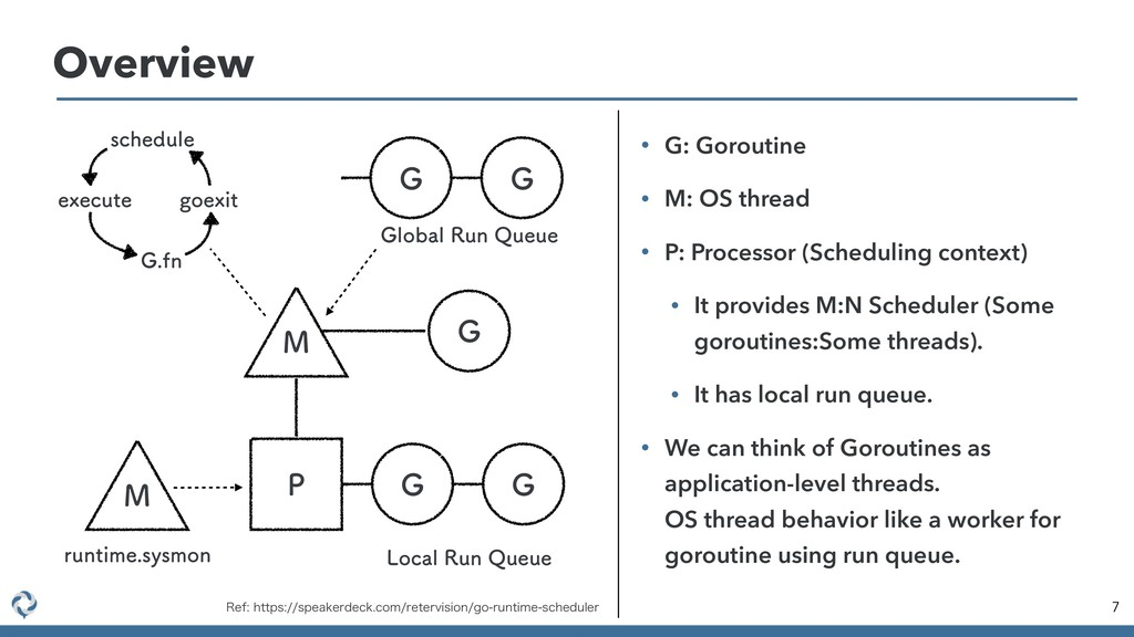 Overview 7 ( . 1 ( ( -PDBM3VO2VFVF (MPCBM3VO...