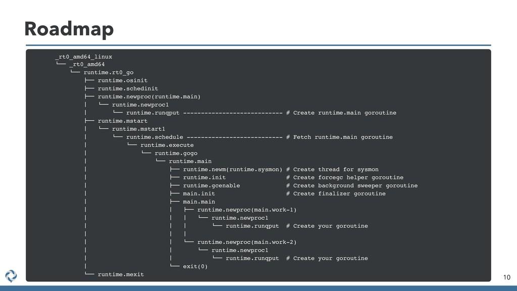 "Roadmap 10 _rt0_amd64_linux !"""" _rt0_amd64 !"""" ..."