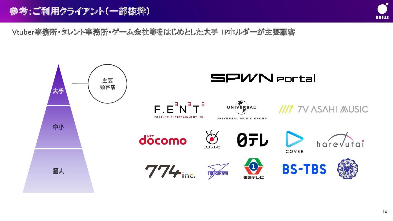 つながる:SPWN Portal:エンタメのDXツール ワンストップでチケット・配信・物販・...