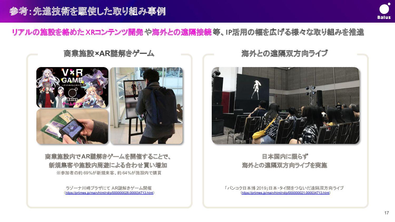 SPWN portal:外部向けリリース開始1ヶ月でGMV1億突破