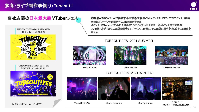 これまでと今後の実施事項    2018年    2019年 2021年〜 2020年 LI...
