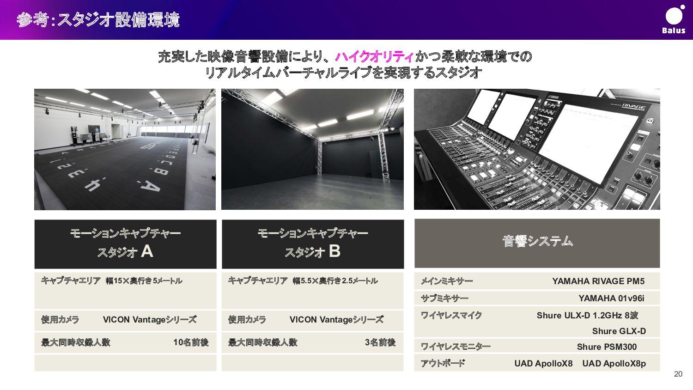 つながる:SPWN Portalで自社のオリジナルサイトを構築可能