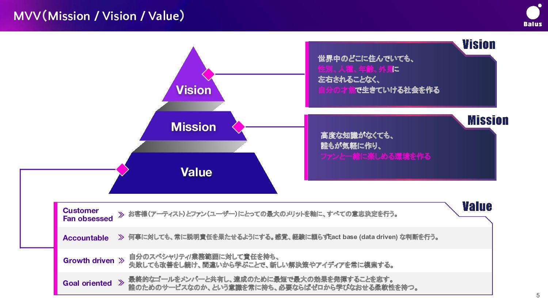 ビジネス・エンタメ・CGと別々のバックグラウンドのメンバーで創業 林 範和 早稲田大学卒業...