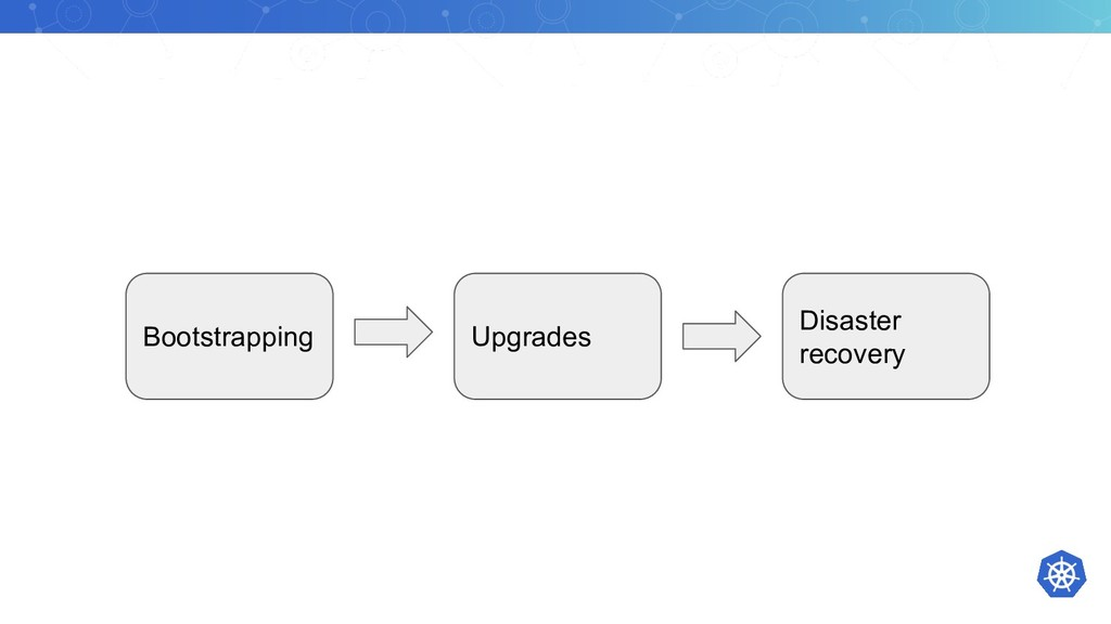 Bootstrapping Upgrades Disaster recovery