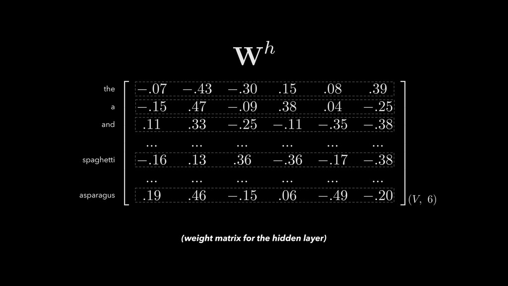 (weight matrix for the hidden layer)