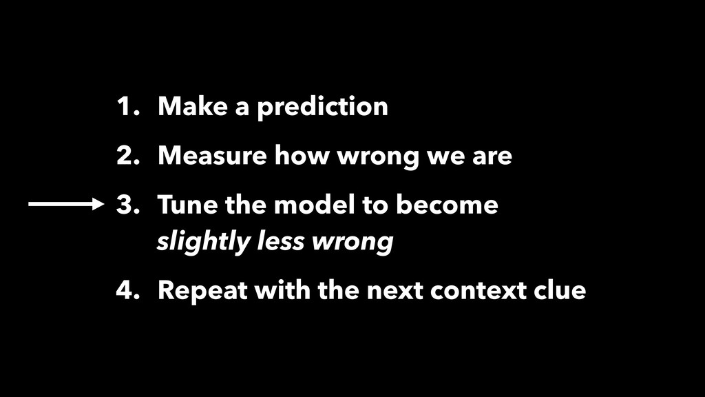 1. Make a prediction 2. Measure how wrong we ar...