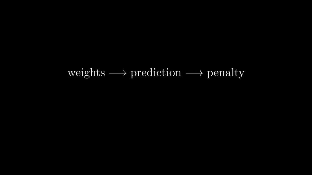 weights ! prediction ! penalty <latexit sha1_ba...