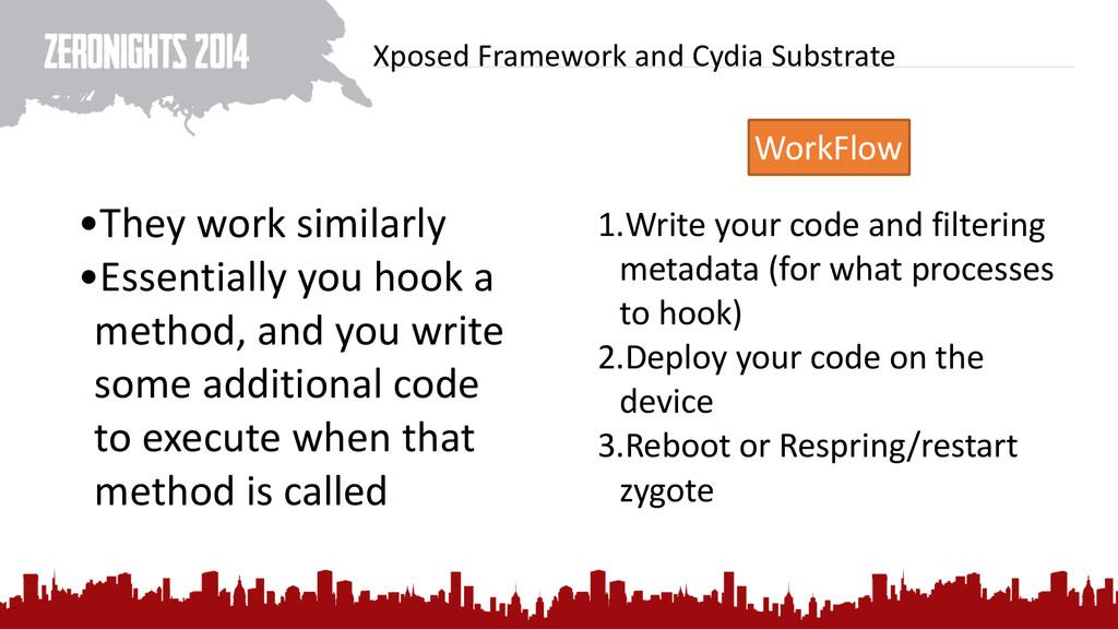 Xposed Framework and Cydia Substrat...