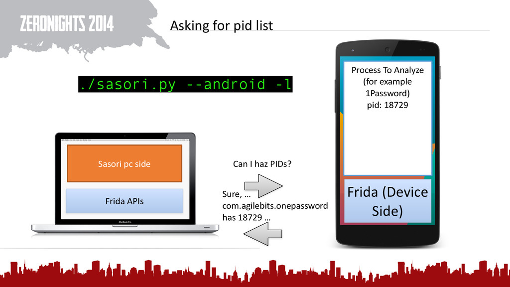 Asking for pid list Frida (Device...