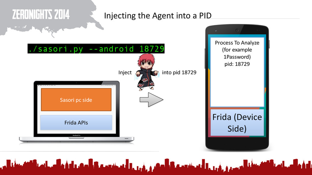 Injecting the Agent into a PID F...