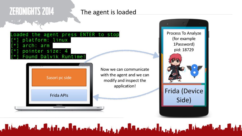 The agent is loaded Frida (Device...