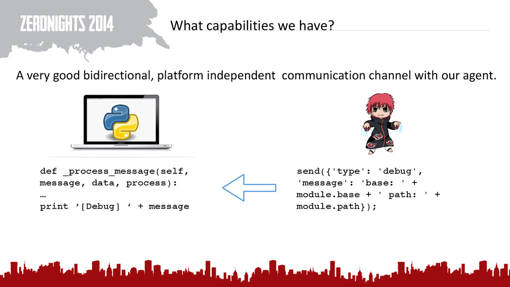 What capabilities we have? A very...