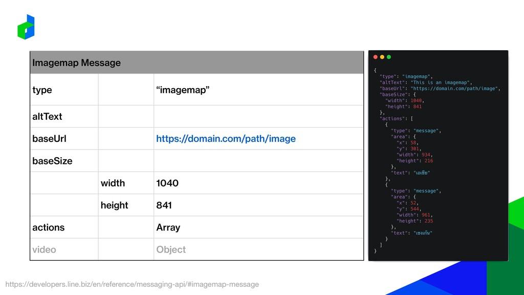 https://developers.line.biz/en/reference/messag...