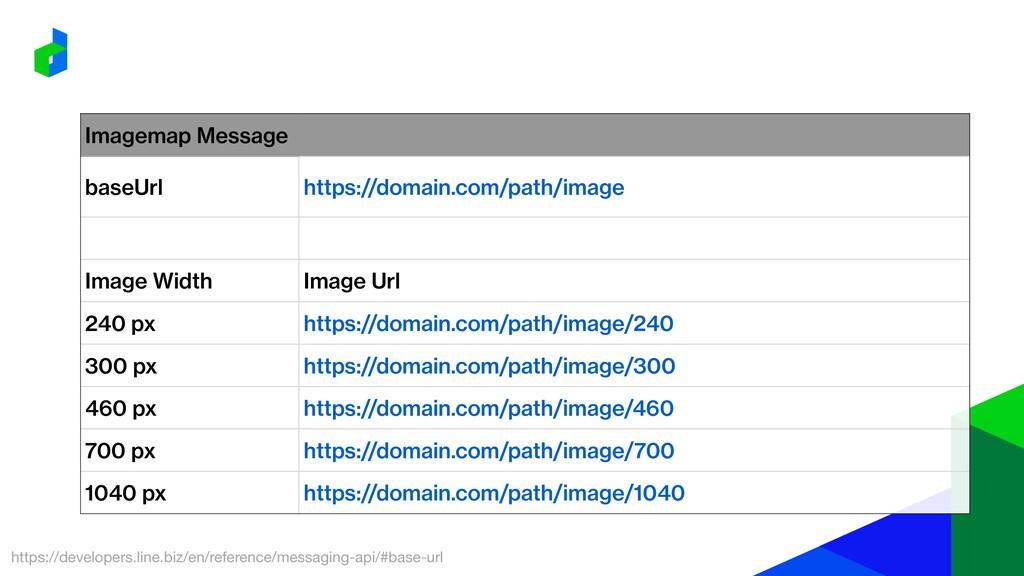 Imagemap Message baseUrl https://domain.com/pat...