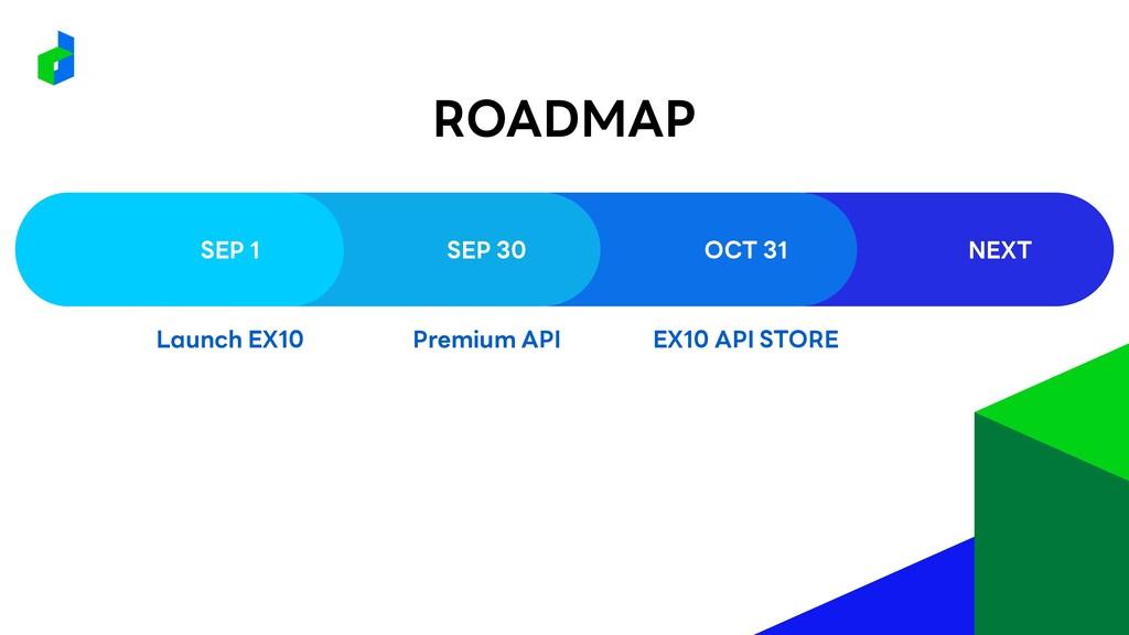 Launch EX10 Premium API EX10 API STORE SEP 30 O...