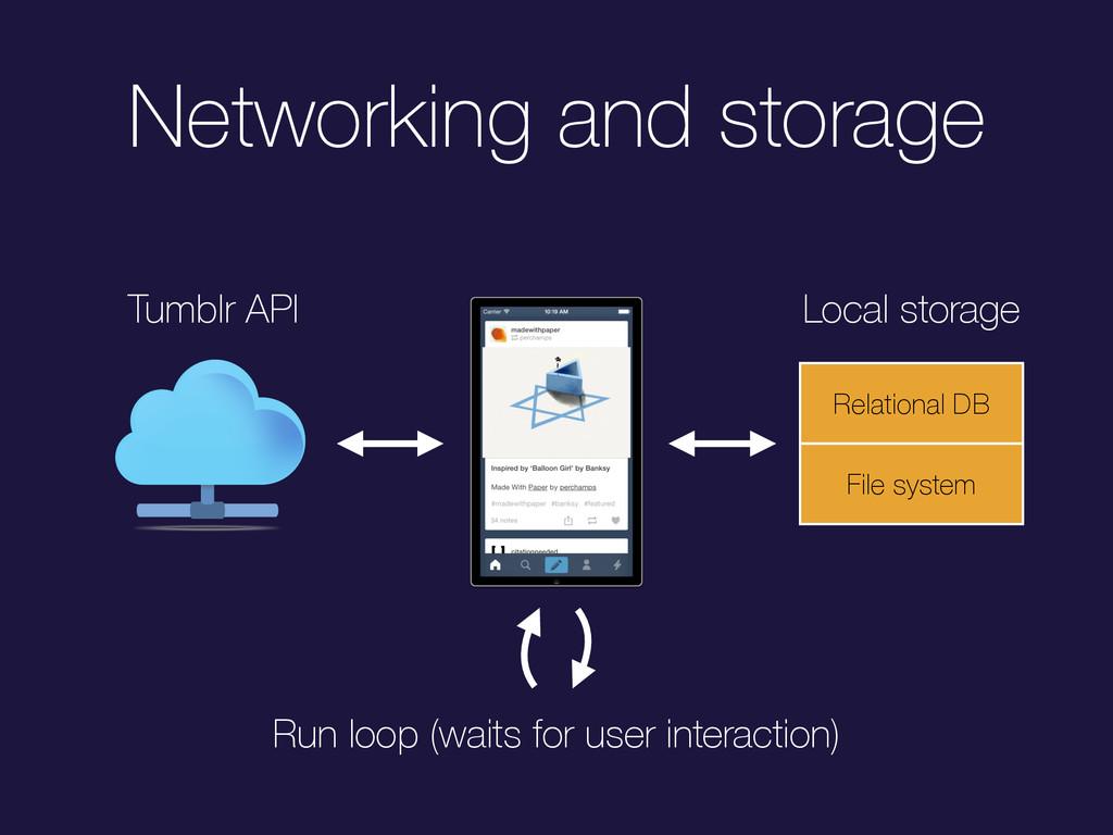 Relational DB File system Tumblr API Local stor...