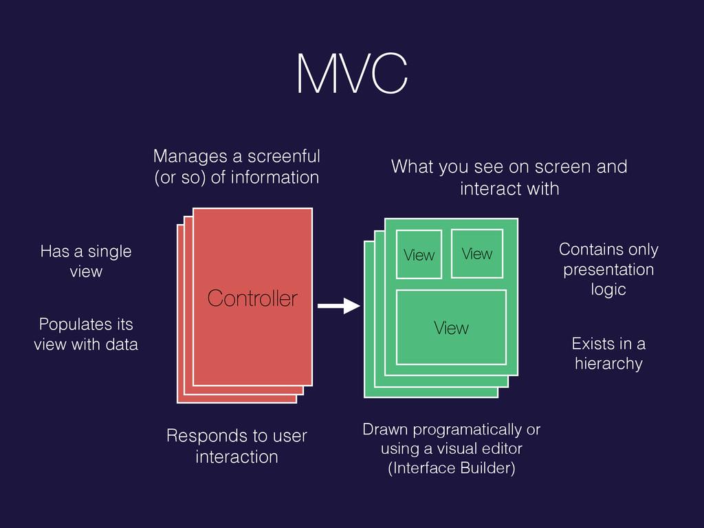 Controller Controller View View MVC Controller ...