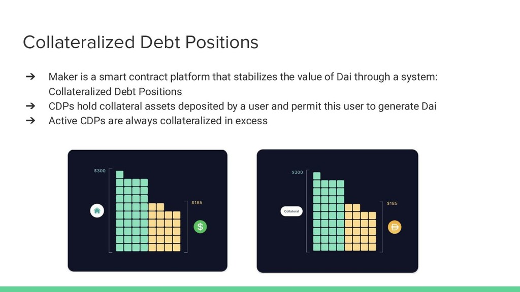 Collateralized Debt Positions ➔ Maker is a smar...