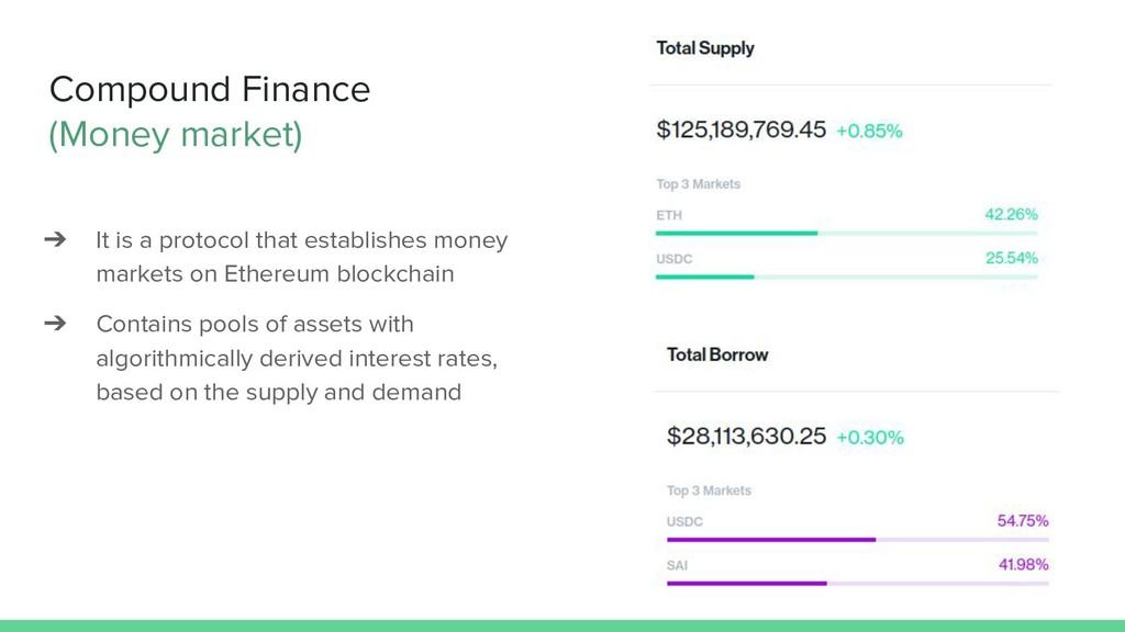 Compound Finance (Money market) ➔ It is a proto...