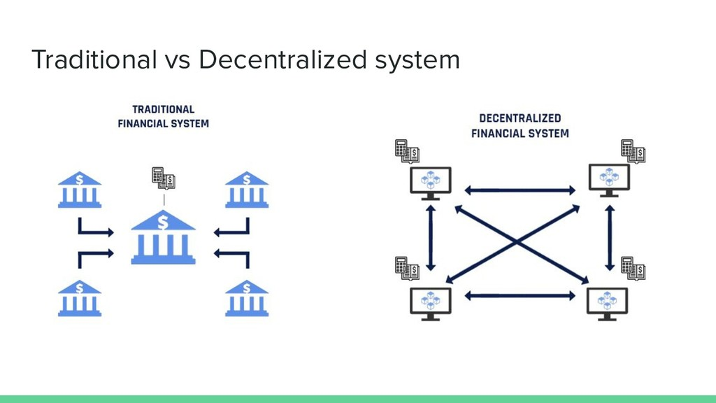 Traditional vs Decentralized system