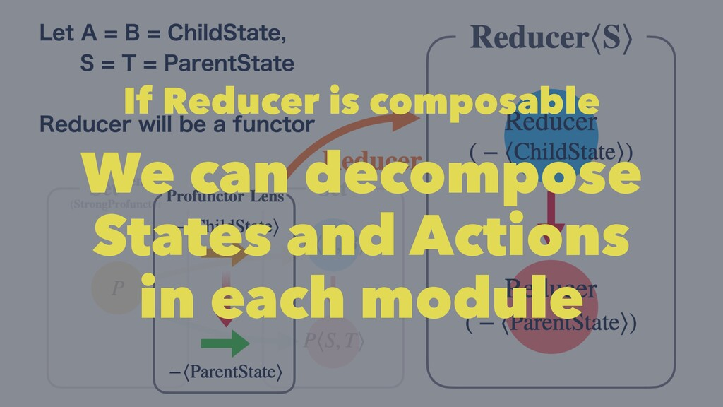 If Reducer is composable We can decompose State...