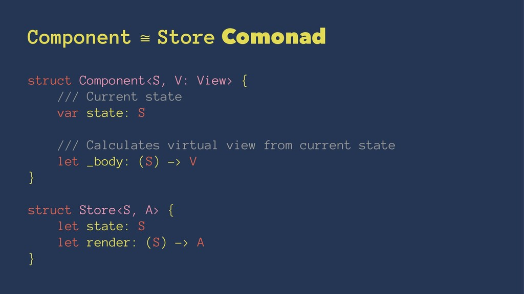 Component ≅ Store Comonad struct Component<S, V...