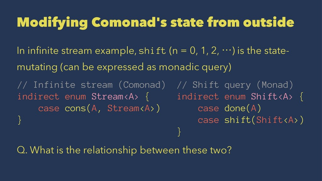 Modifying Comonad's state from outside In infini...
