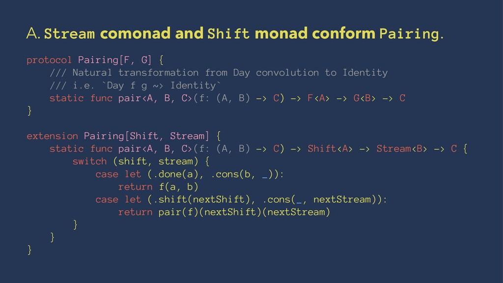 A. Stream comonad and Shift monad conform Pairi...