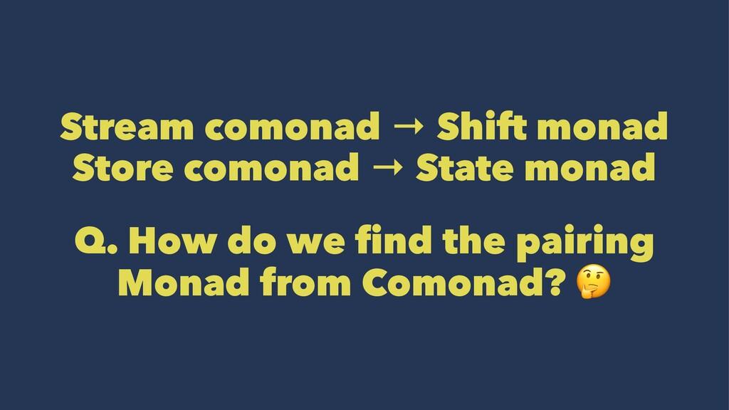 Stream comonad → Shift monad Store comonad → St...