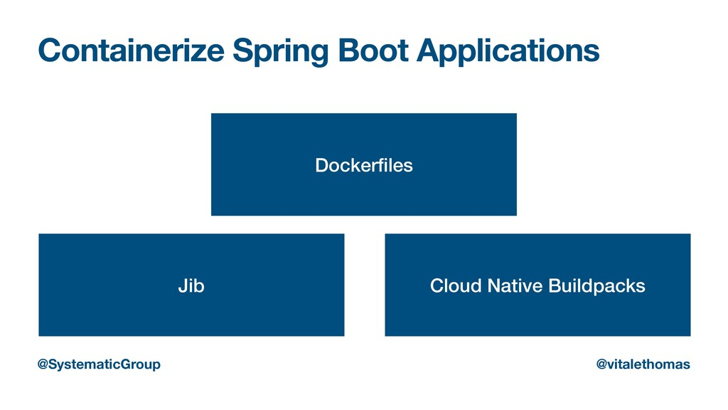 Containerize Spring Boot Applications @Systemat...